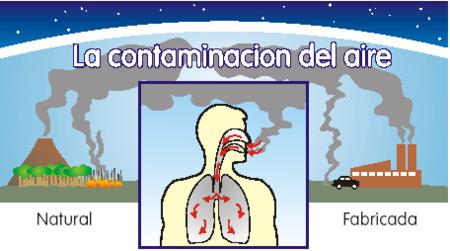 La contaminaci n for Como purificar el aire contaminado
