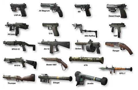Call of Duty Advanced Warfare Guns List